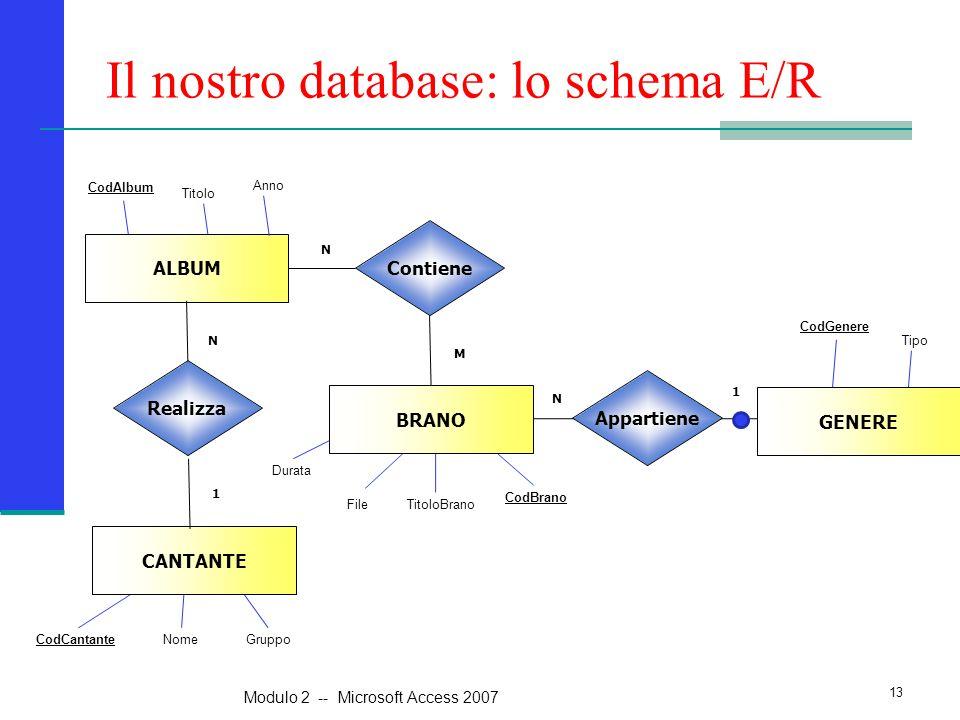 Il nostro database: lo schema E/R CodCantante 13 Modulo 2 -- Microsoft Access 2007 NomeGruppo CodBrano TitoloBrano Durata ALBUM BRANO Contiene M N CodGenere Tipo GENERE Appartiene 1 N CANTANTE CodAlbum Titolo Anno File Realizza N 1