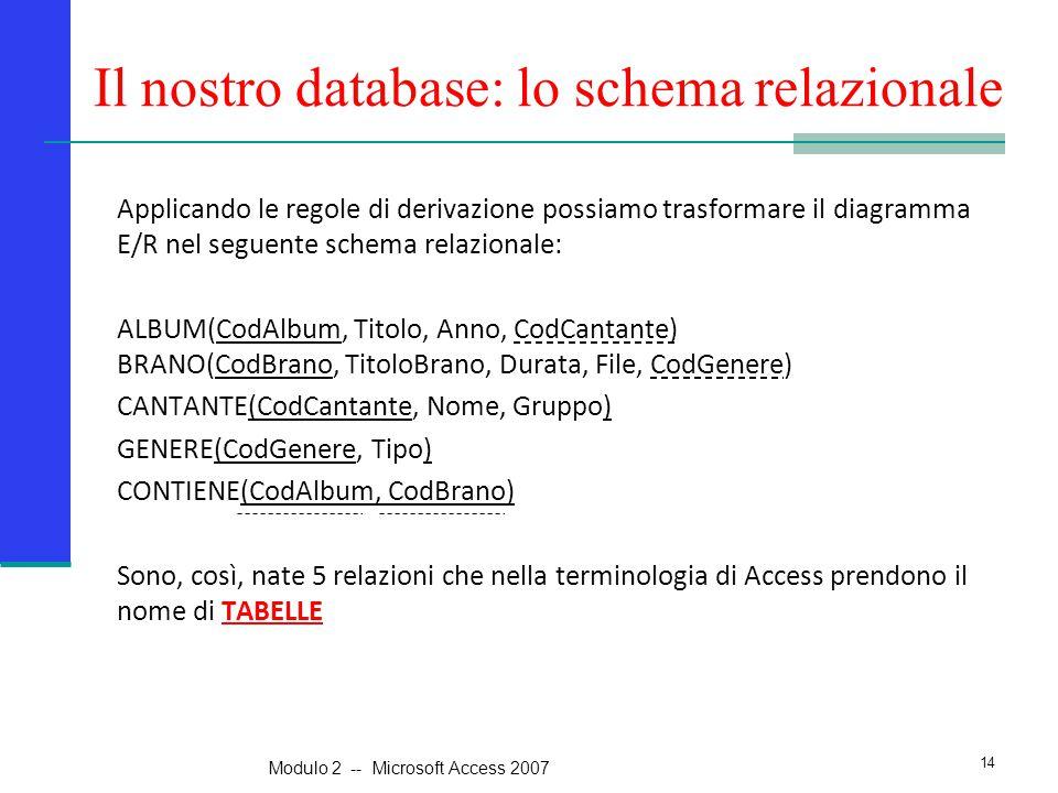 Il nostro database: lo schema relazionale Applicando le regole di derivazione possiamo trasformare il diagramma E/R nel seguente schema relazionale: ALBUM(CodAlbum, Titolo, Anno, CodCantante) BRANO(CodBrano, TitoloBrano, Durata, File, CodGenere) CANTANTE(CodCantante, Nome, Gruppo) GENERE(CodGenere, Tipo) CONTIENE(CodAlbum, CodBrano) Sono, così, nate 5 relazioni che nella terminologia di Access prendono il nome di TABELLE 14 Modulo 2 -- Microsoft Access 2007