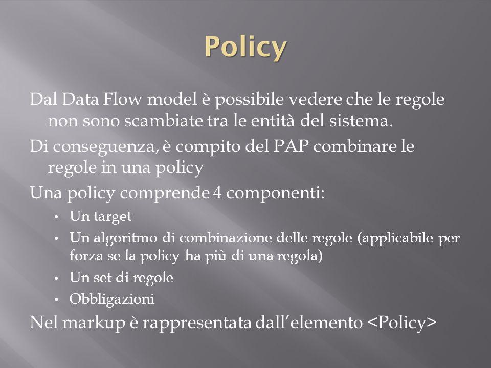 Dal Data Flow model è possibile vedere che le regole non sono scambiate tra le entità del sistema.