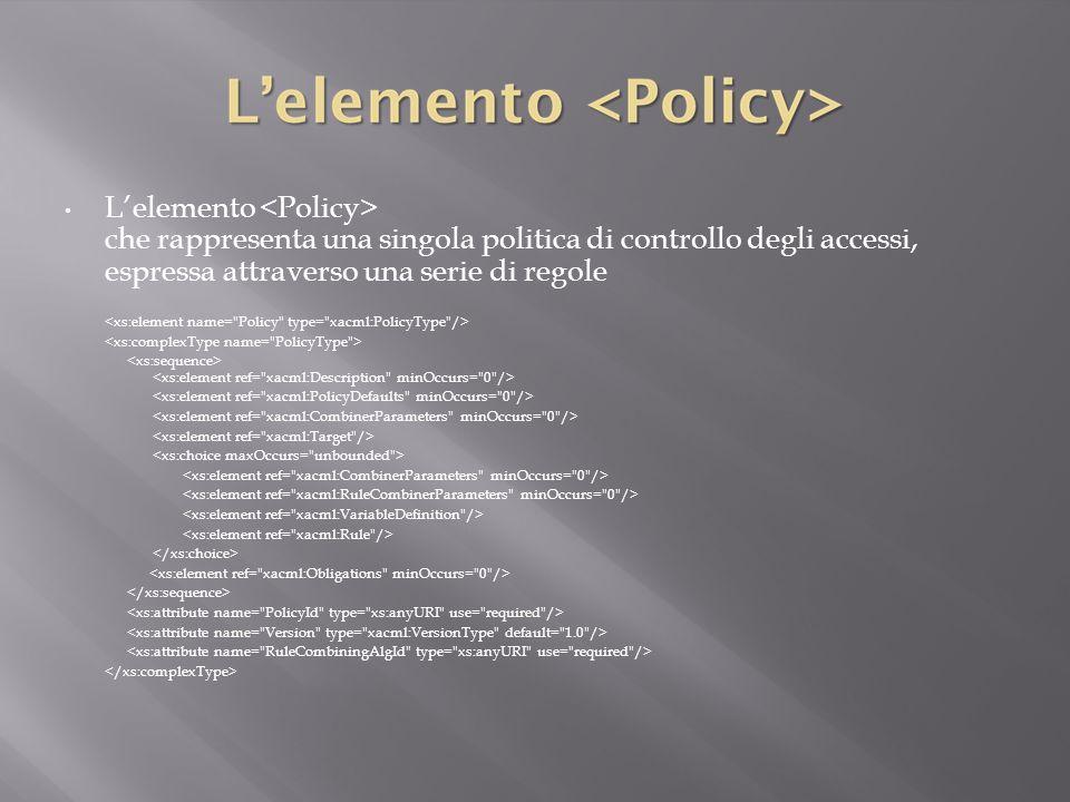 L'elemento che rappresenta una singola politica di controllo degli accessi, espressa attraverso una serie di regole