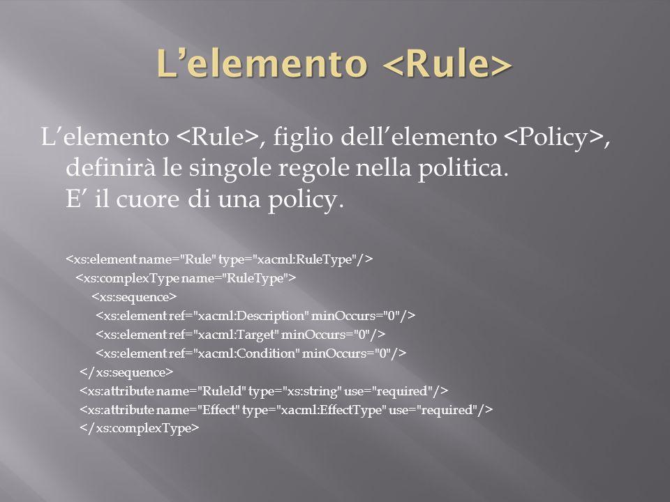 L'elemento, figlio dell'elemento, definirà le singole regole nella politica.