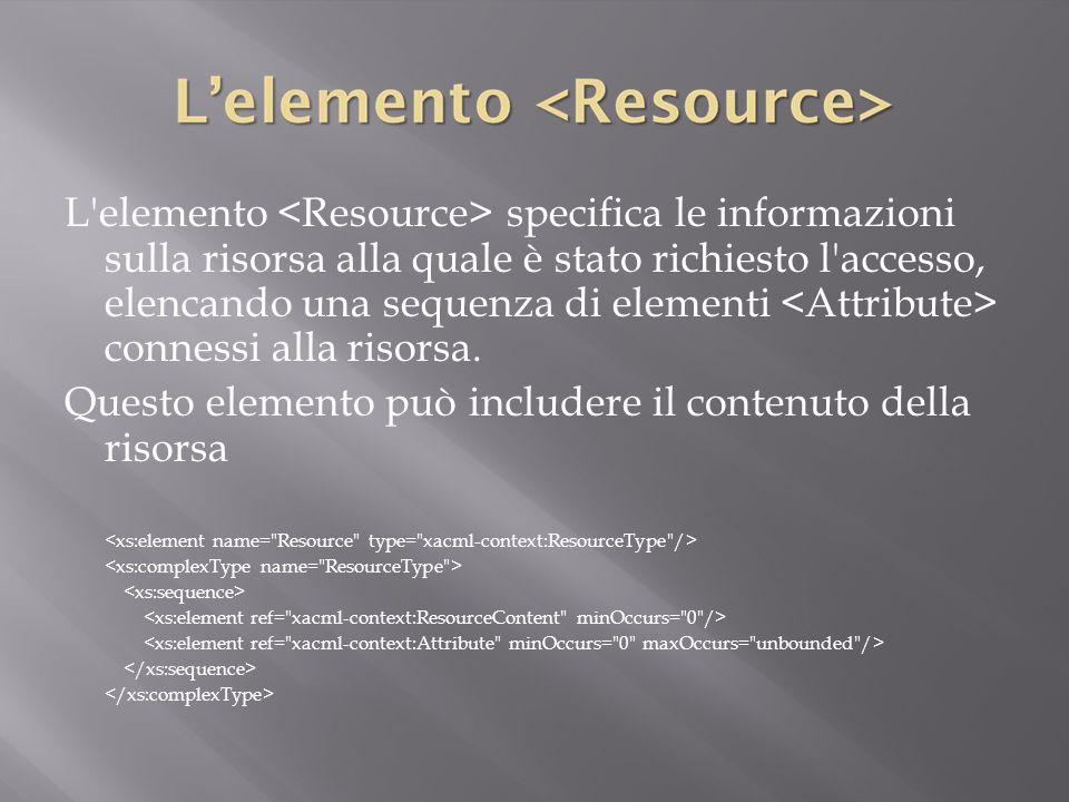 L elemento specifica le informazioni sulla risorsa alla quale è stato richiesto l accesso, elencando una sequenza di elementi connessi alla risorsa.