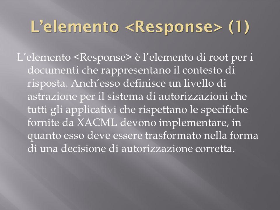L'elemento è l'elemento di root per i documenti che rappresentano il contesto di risposta.