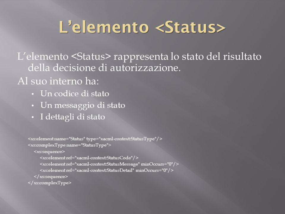 L'elemento rappresenta lo stato del risultato della decisione di autorizzazione.