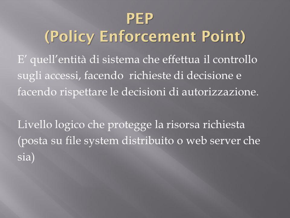 Situazione di base:  qualcuno vuole effettuare un'azione su di una risorsa  Questo il flusso delle operazioni:  Il PAP scrive policy singole o set di policy e le rende disponibili al PDP.