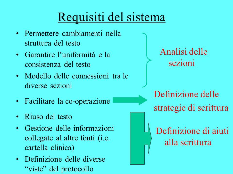 Permettere cambiamenti nella struttura del testo Garantire l'uniformità e la consistenza del testo Modello delle connessioni tra le diverse sezioni Re