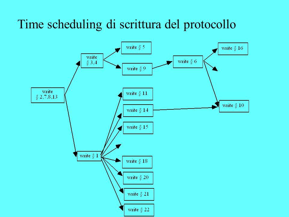 Time scheduling di scrittura del protocollo