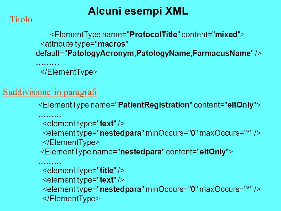 Alcuni esempi XML ……… ……… ……… Suddivisione in paragrafi Titolo