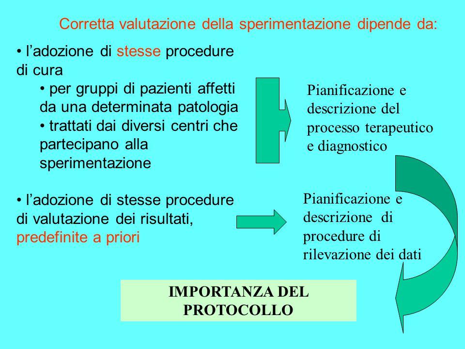 l'adozione di stesse procedure di cura per gruppi di pazienti affetti da una determinata patologia trattati dai diversi centri che partecipano alla sp
