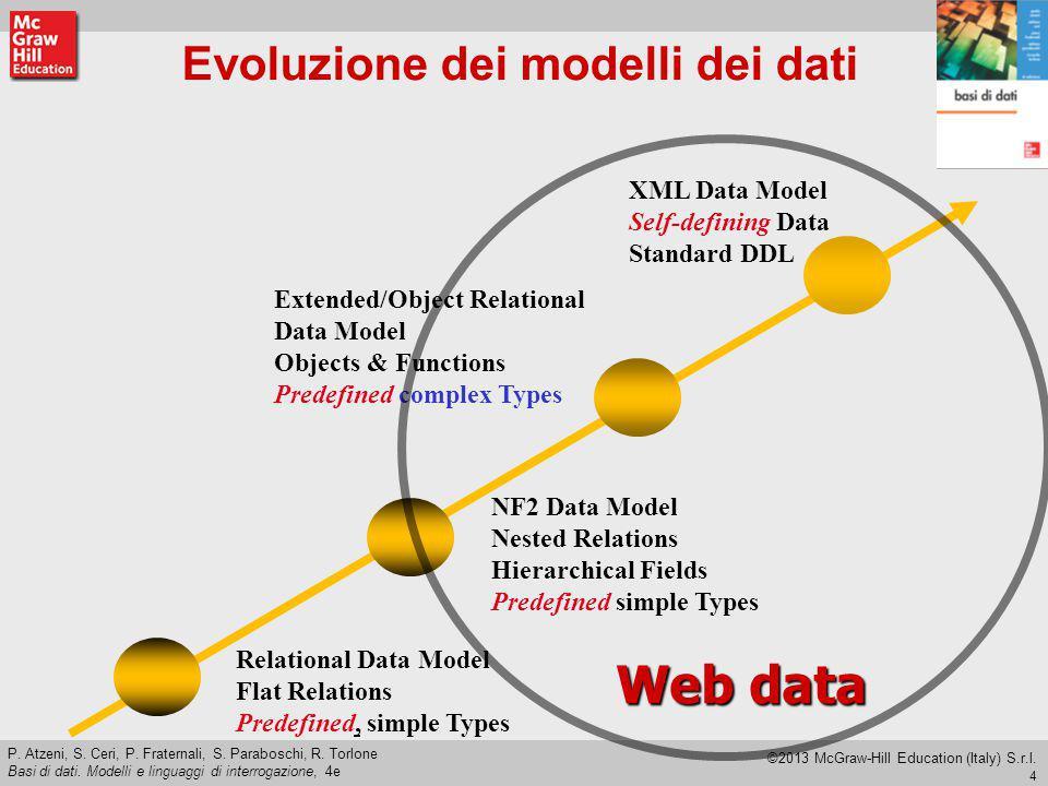 4 P. Atzeni, S. Ceri, P. Fraternali, S. Paraboschi, R. Torlone Basi di dati. Modelli e linguaggi di interrogazione, 4e ©2013 McGraw-Hill Education (It