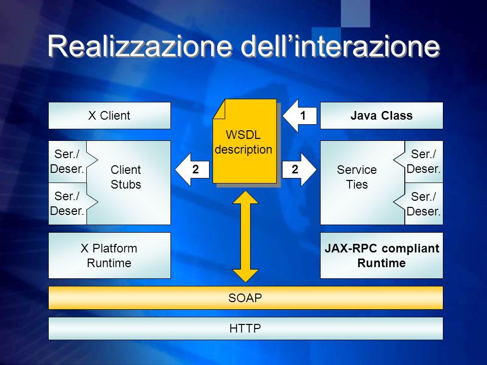 Realizzazione dell'interazione Y Platform Runtime SOAP HTTP Y Service Ser./ Deser.