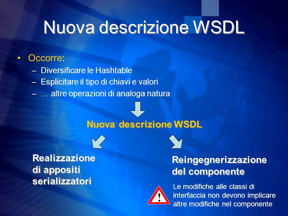 Nuova descrizione WSDL Occorre: –Diversificare le Hashtable –Esplicitare il tipo di chiavi e valori –… altre operazioni di analoga natura Realizzazione di appositi serializzatori Reingegnerizzazione del componente Nuova descrizione WSDL .