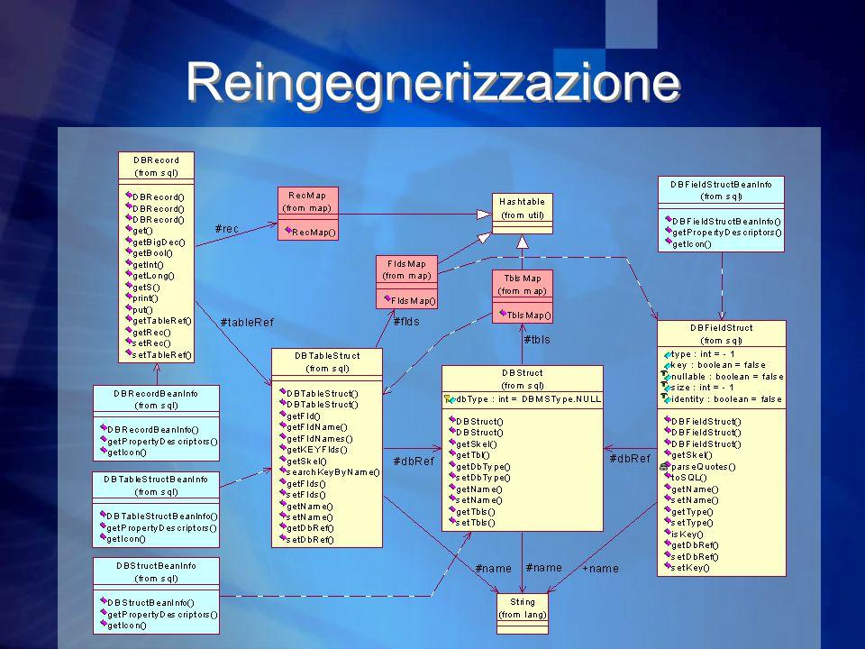 Reingegnerizzazione