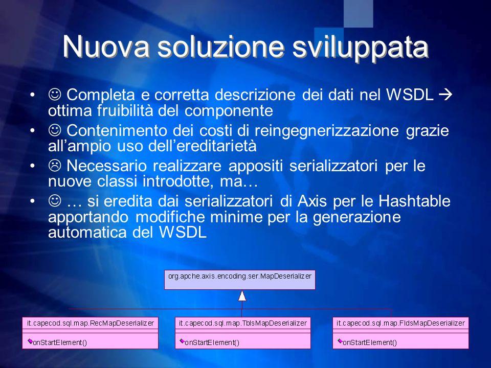 Nuova soluzione sviluppata Completa e corretta descrizione dei dati nel WSDL  ottima fruibilità del componente Contenimento dei costi di reingegnerizzazione grazie all'ampio uso dell'ereditarietà  Necessario realizzare appositi serializzatori per le nuove classi introdotte, ma… … si eredita dai serializzatori di Axis per le Hashtable apportando modifiche minime per la generazione automatica del WSDL