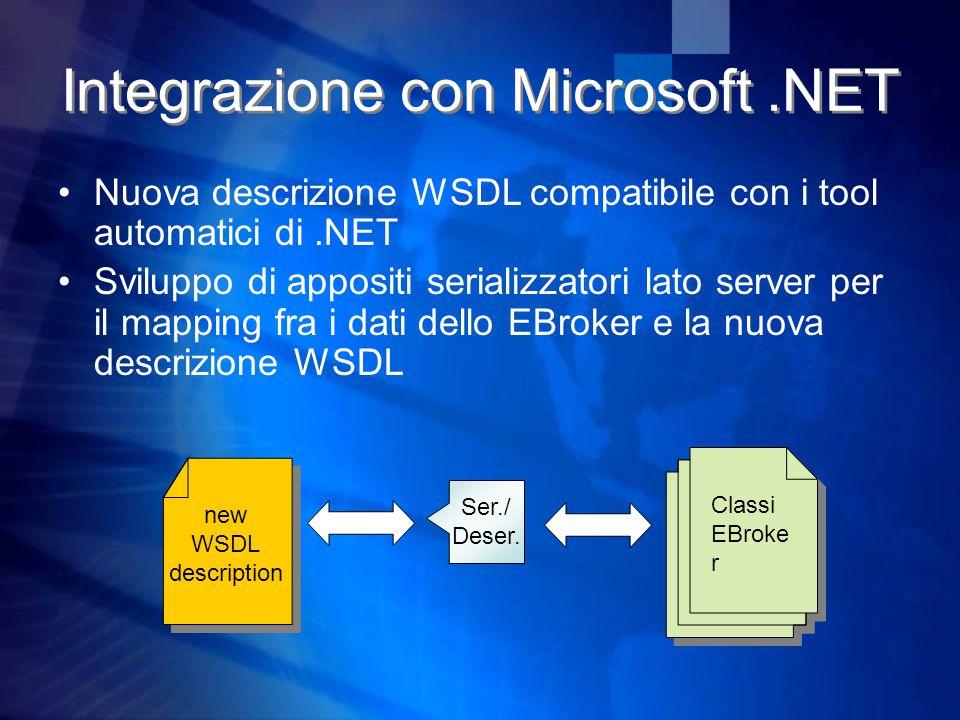 Integrazione con Microsoft.NET Nuova descrizione WSDL compatibile con i tool automatici di.NET Sviluppo di appositi serializzatori lato server per il mapping fra i dati dello EBroker e la nuova descrizione WSDL new WSDL description Ser./ Deser.