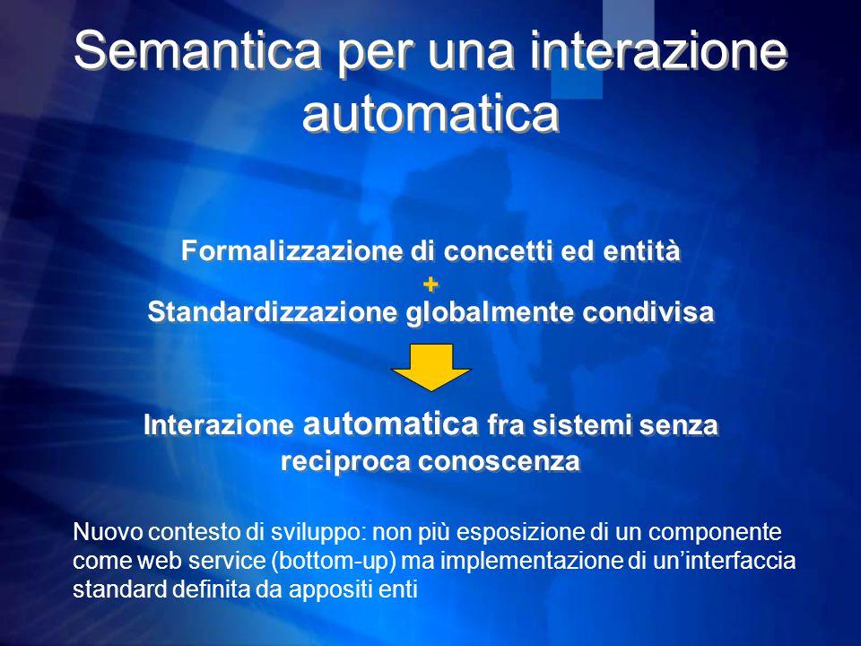 Semantica per una interazione automatica Interazione automatica fra sistemi senza reciproca conoscenza Formalizzazione di concetti ed entità Standardizzazione globalmente condivisa + + Nuovo contesto di sviluppo: non più esposizione di un componente come web service (bottom-up) ma implementazione di un'interfaccia standard definita da appositi enti