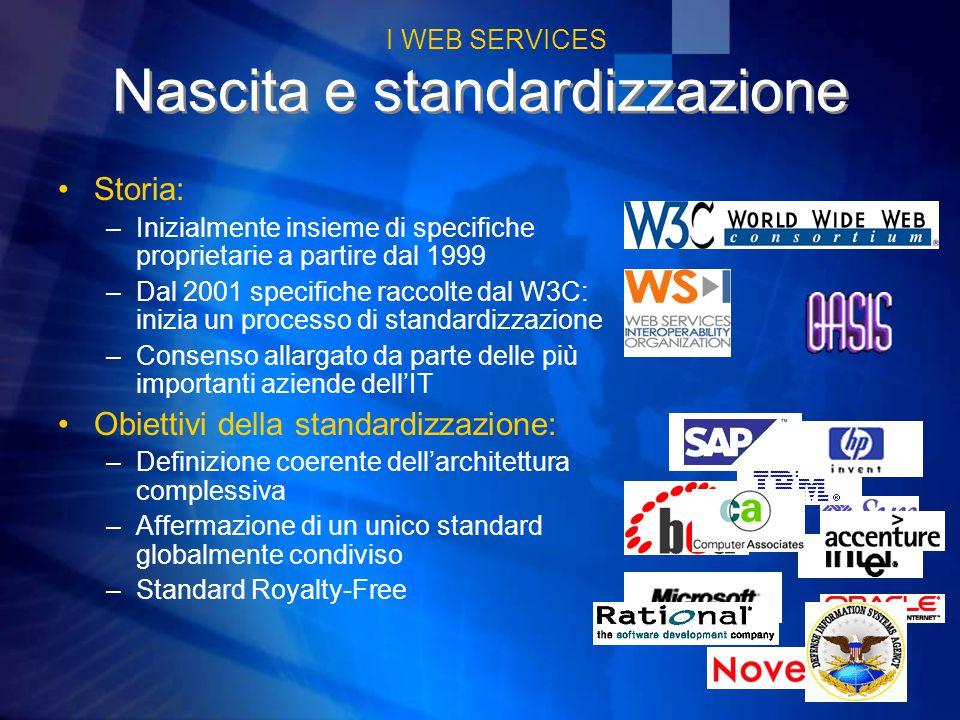 Nascita e standardizzazione Storia: –Inizialmente insieme di specifiche proprietarie a partire dal 1999 –Dal 2001 specifiche raccolte dal W3C: inizia un processo di standardizzazione –Consenso allargato da parte delle più importanti aziende dell'IT Obiettivi della standardizzazione: –Definizione coerente dell'architettura complessiva –Affermazione di un unico standard globalmente condiviso –Standard Royalty-Free I WEB SERVICES