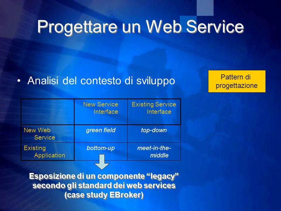 Definizione del servizio Individuazione delle funzionalità da esportare –Semplice codifica secondo le regole di WSDL Definizione delle strutture dati –Estrazione della semantica dei dati –Trade off fra fruibilità e costi implementativi –Utilizzo di XML Schema per la descrizione dei dati Pattern di progettazione Definizione del servizio Stesura del documento WSDL (in un contesto bottom-up)
