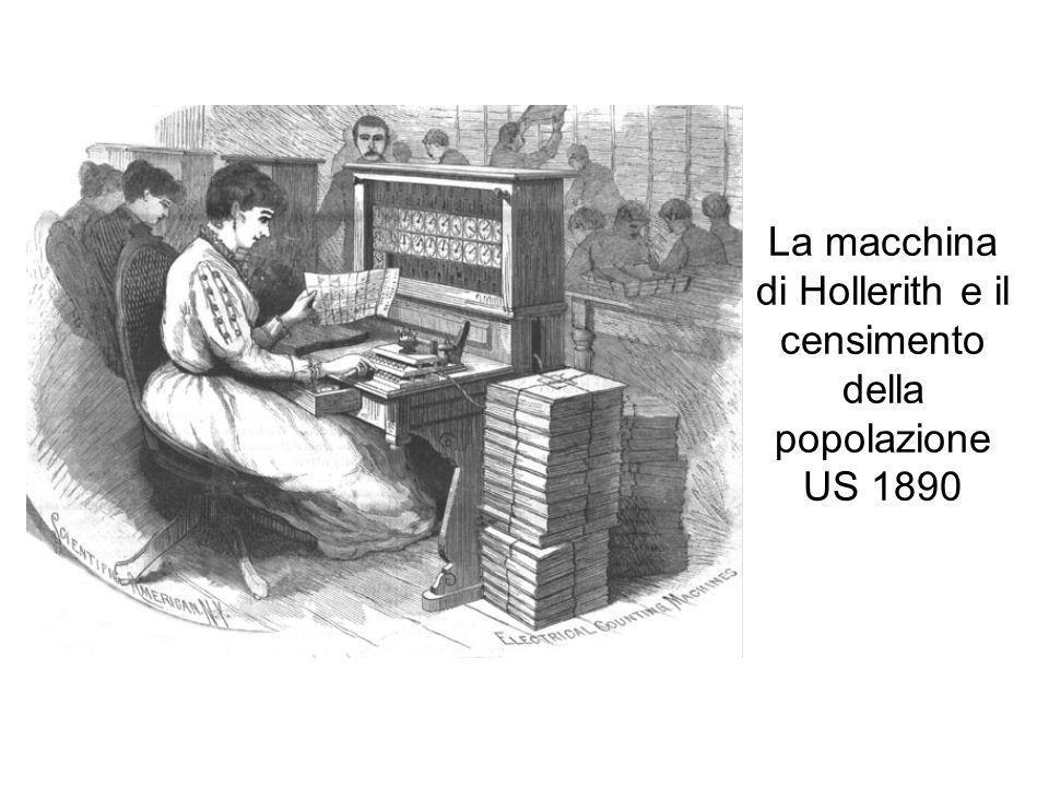 La macchina di Hollerith e il censimento della popolazione US 1890