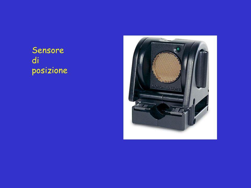 Sensore di posizione