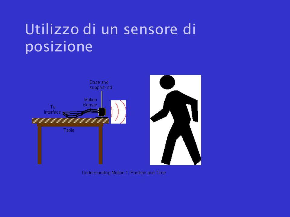 Utilizzo di un sensore di posizione