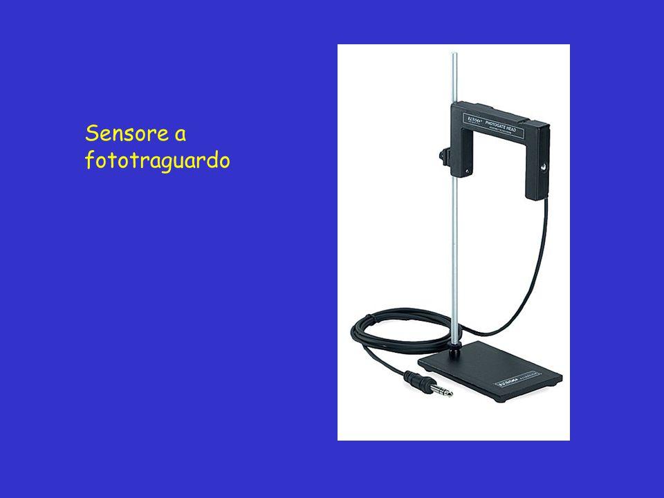 Sensore a fototraguardo