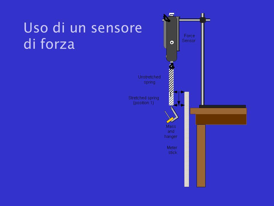 Uso di un sensore di forza