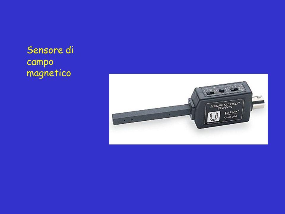 Sensore di campo magnetico
