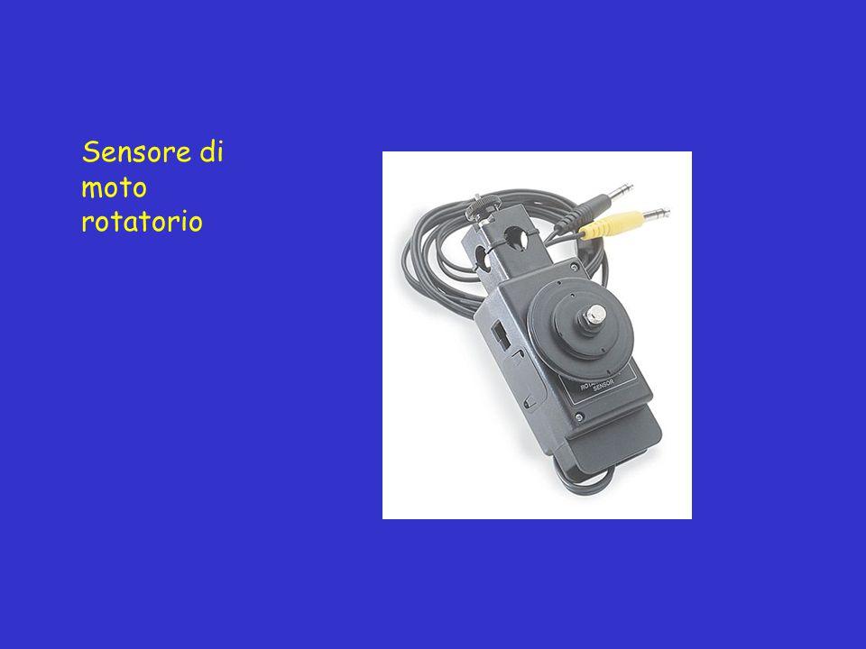 Sensore di moto rotatorio