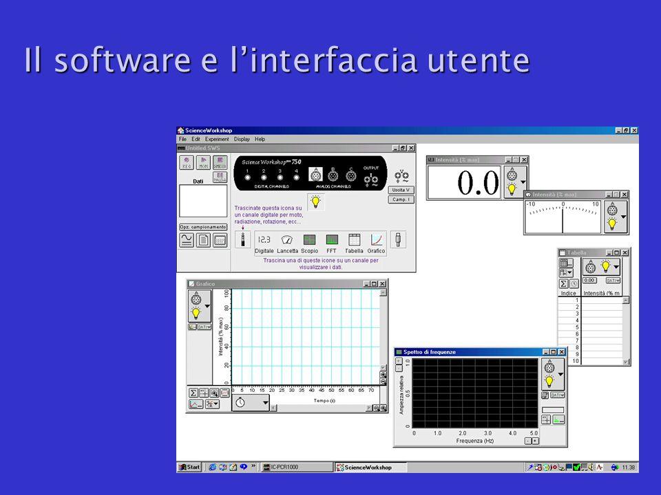 Il software e l'interfaccia utente