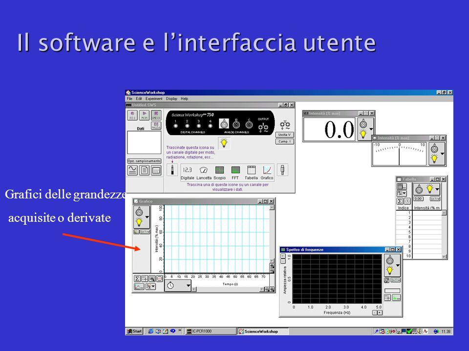 Il software e l'interfaccia utente Grafici delle grandezze acquisite o derivate