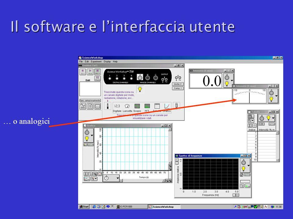 Il software e l'interfaccia utente … o analogici