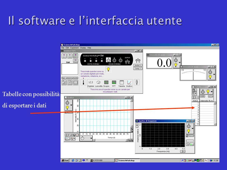 Il software e l'interfaccia utente Tabelle con possibilità di esportare i dati