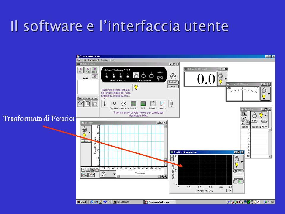 Il software e l'interfaccia utente Trasformata di Fourier