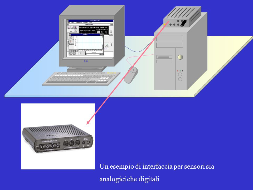 LG Un esempio di interfaccia per sensori sia analogici che digitali