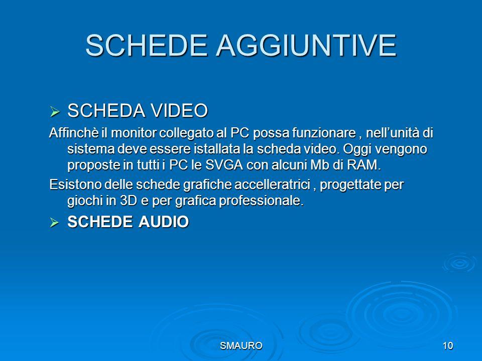 SMAURO10 SCHEDE AGGIUNTIVE  SCHEDA VIDEO Affinchè il monitor collegato al PC possa funzionare, nell'unità di sistema deve essere istallata la scheda