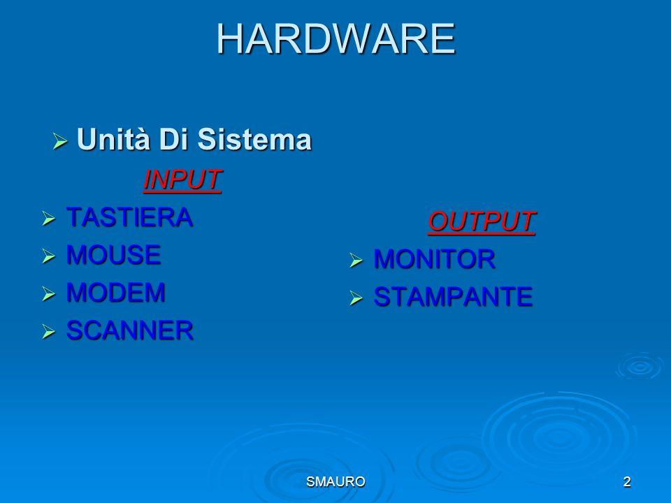 SMAURO2 HARDWARE  Unità Di Sistema INPUT  TASTIERA  MOUSE  MODEM  SCANNER OUTPUT  MONITOR  STAMPANTE