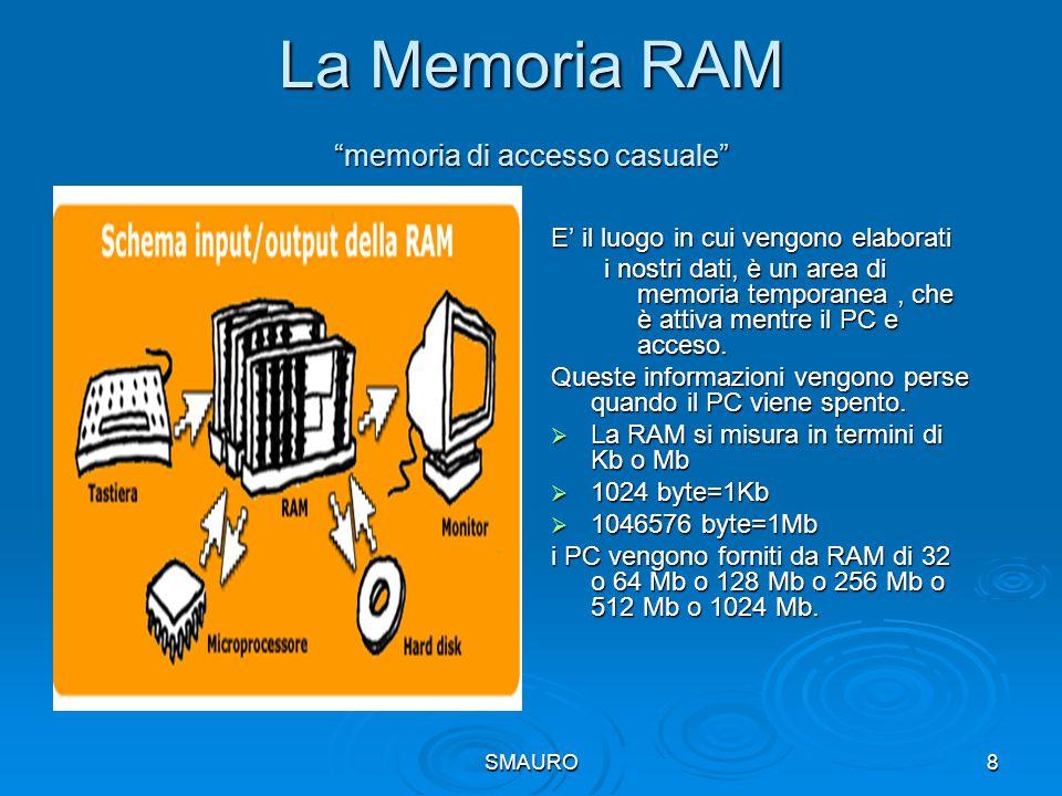 """SMAURO8 La Memoria RAM """"memoria di accesso casuale"""" E' il luogo in cui vengono elaborati i nostri dati, è un area di memoria temporanea, che è attiva"""
