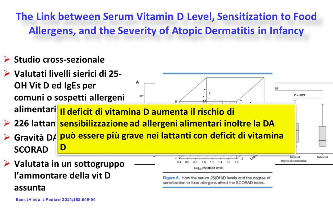  Studio cross-sezionale  Valutati livelli sierici di 25- OH Vit D ed IgEs per comuni o sospetti allergeni alimentari  226 lattanti con DA o AA  Gr