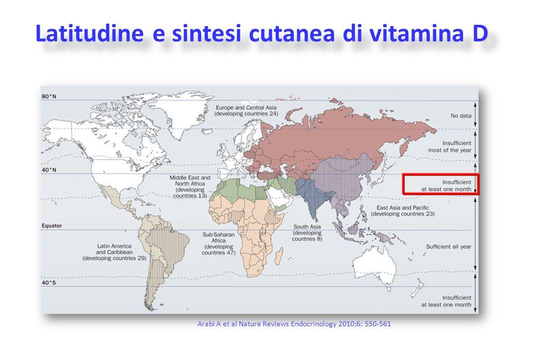 Studio cross-sezionale su 1828 adulti di mezza età francesi selezionati per lo studio SU.VI.MAX (SUpplementation en VItamines et Mineraux AntioXydants).Le concentrazioni plasmatiche di 25-OH vitamina D erano più basse nelle donne (P<0.0001), nei soggetti più anziani (P=0.04), negli obesi/sottopeso (P<0.0001), in quelli che vivono in alte latitudini (P<0.0001), in quelli con la raccolta di sangue nella precoce primavera (P<0.0001), meno fisicamente attivi (P<0.0001), con bassa esposizione solare (P<0.0001), e con nessun o bassa assunzione di alcool (P=0.0001).