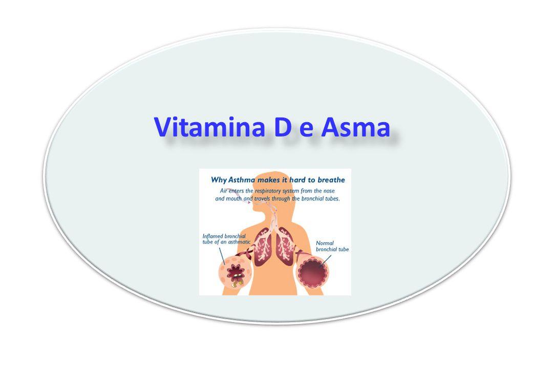 Litonuja AA Curr Opin All Clin Immunol 2012;12:179-85 Vitamina D, Asma e Allergia:meccanismi