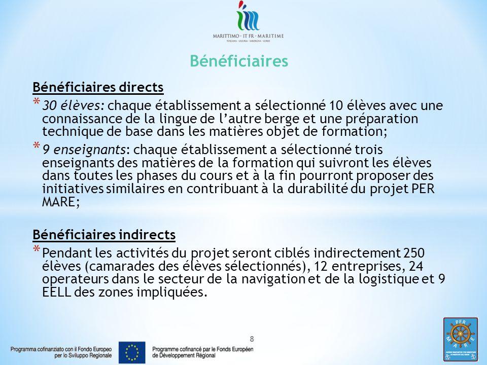 19 http://www.progettopermare.eu/