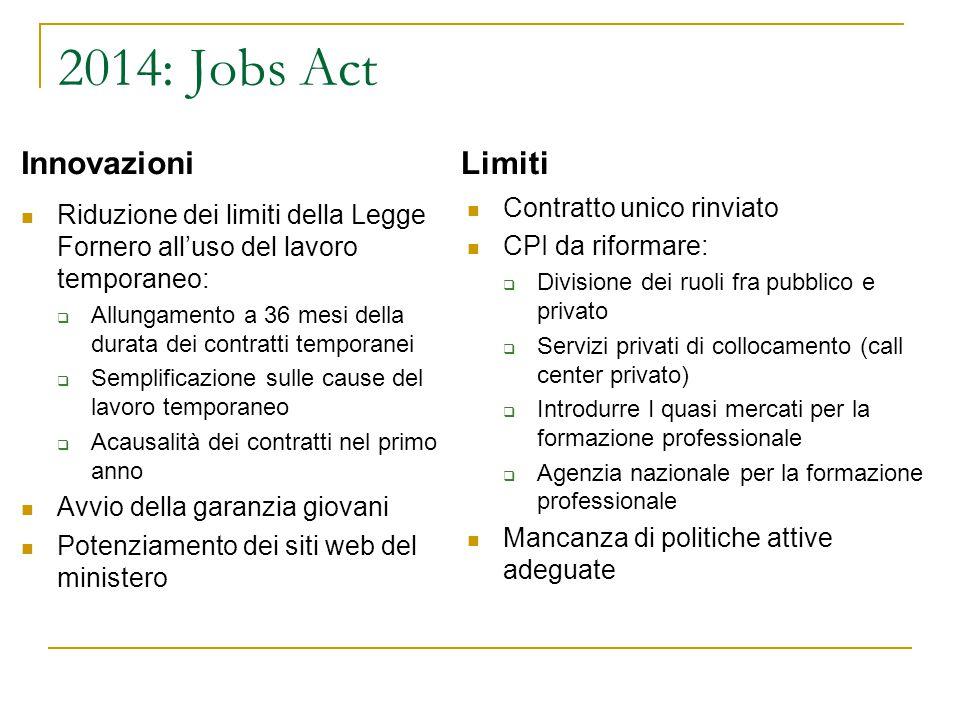 2014: Jobs Act Innovazioni Riduzione dei limiti della Legge Fornero all'uso del lavoro temporaneo:  Allungamento a 36 mesi della durata dei contratti