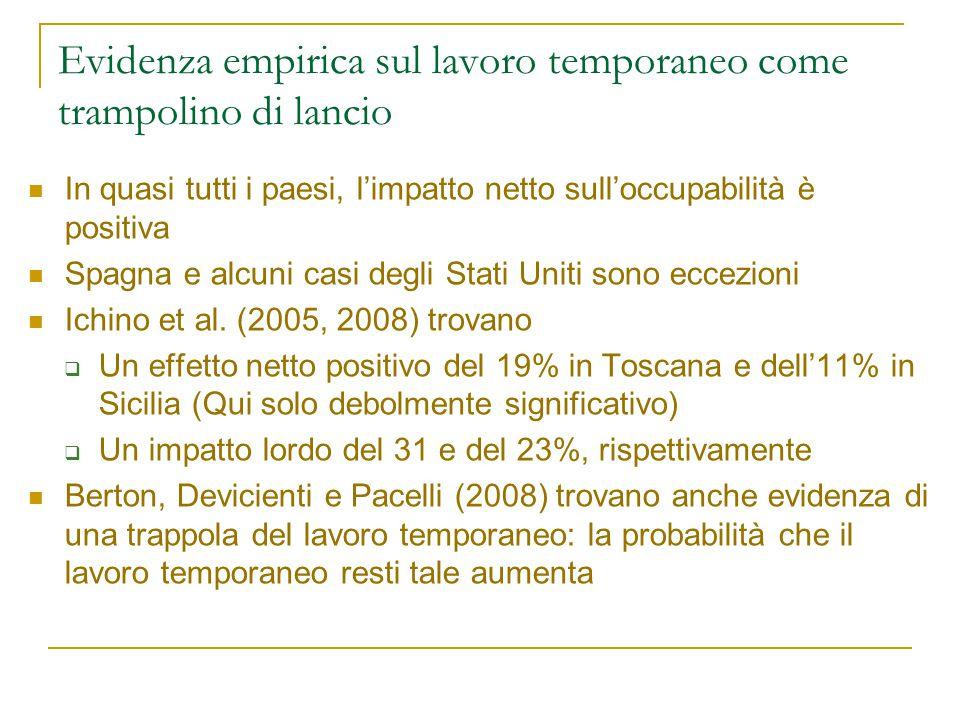 Evidenza empirica sul lavoro temporaneo come trampolino di lancio In quasi tutti i paesi, l'impatto netto sull'occupabilità è positiva Spagna e alcuni