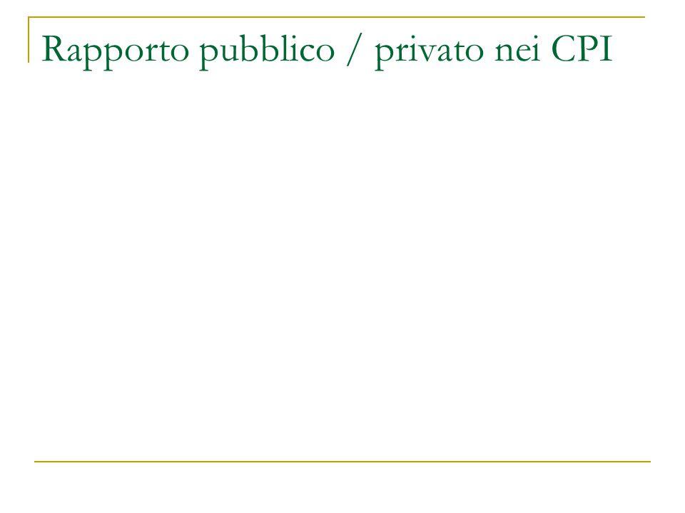Rapporto pubblico / privato nei CPI