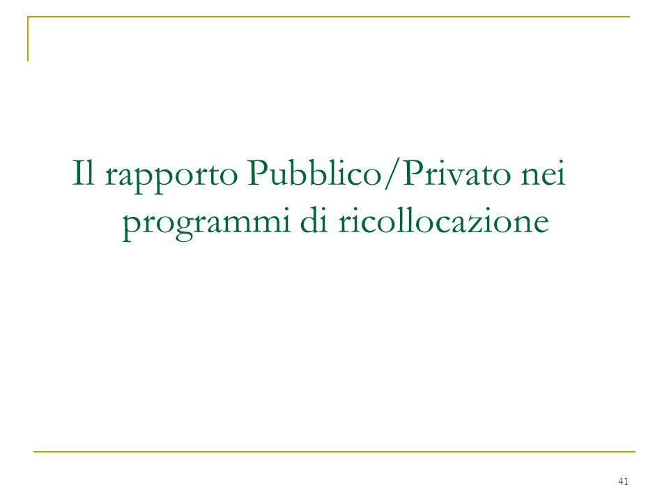 Il rapporto Pubblico/Privato nei programmi di ricollocazione 41