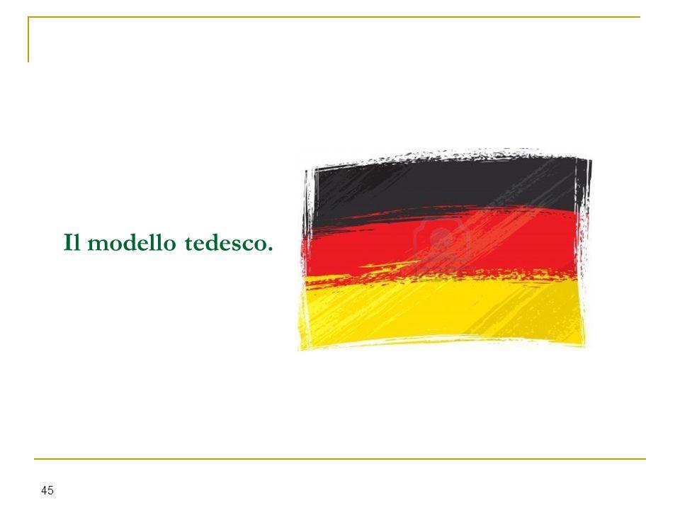 Il modello tedesco. 45