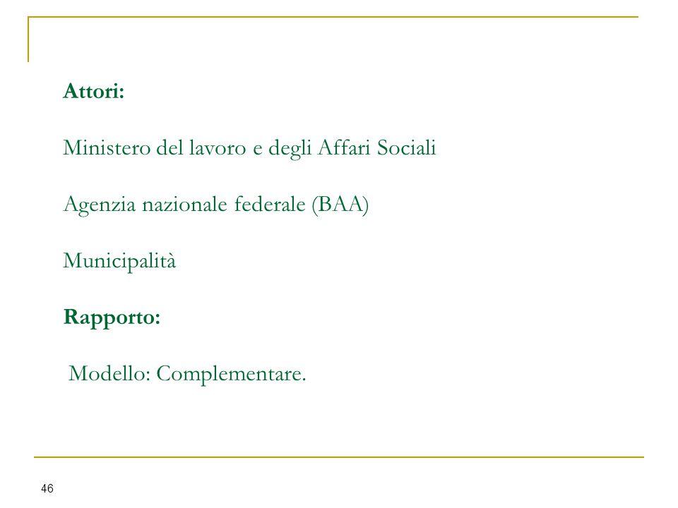Attori: Ministero del lavoro e degli Affari Sociali Agenzia nazionale federale (BAA) Municipalità Rapporto: Modello: Complementare. 46