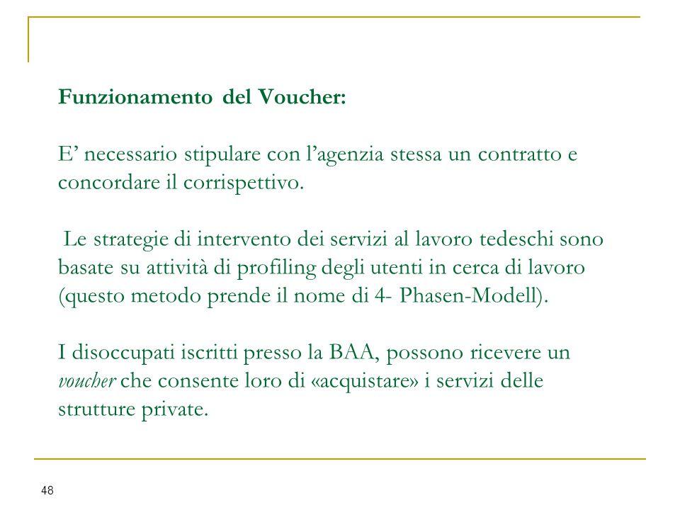 Funzionamento del Voucher: E' necessario stipulare con l'agenzia stessa un contratto e concordare il corrispettivo. Le strategie di intervento dei ser