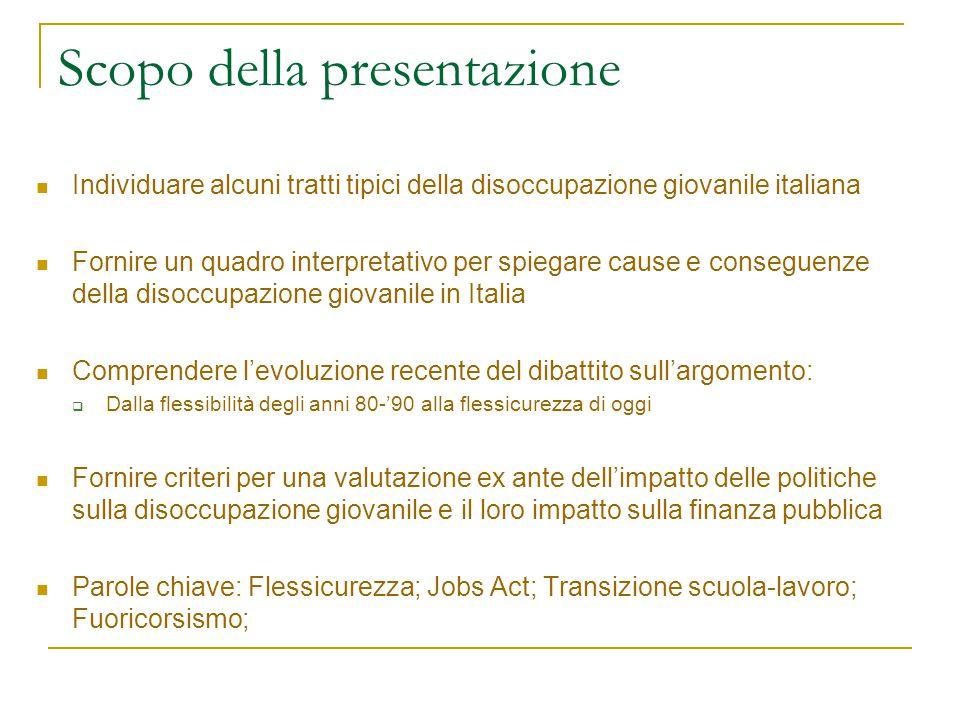 Scopo della presentazione Individuare alcuni tratti tipici della disoccupazione giovanile italiana Fornire un quadro interpretativo per spiegare cause
